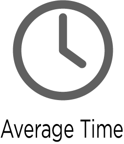 Average Time